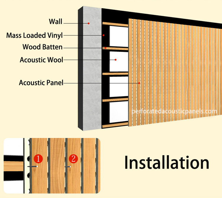 Perforated Acoustic Panels - Installation